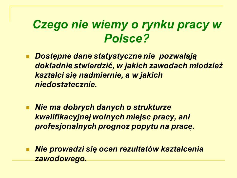 Czego nie wiemy o rynku pracy w Polsce? Dostępne dane statystyczne nie pozwalają dokładnie stwierdzić, w jakich zawodach młodzież kształci się nadmier