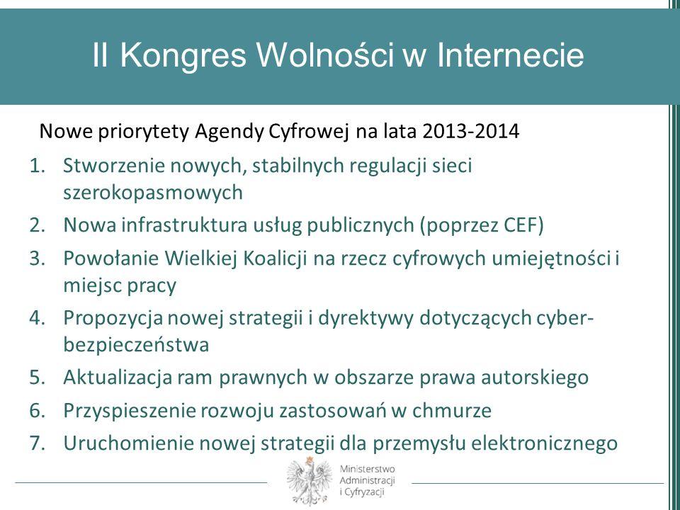 II Kongres Wolności w Internecie 1.Stworzenie nowych, stabilnych regulacji sieci szerokopasmowych 2.Nowa infrastruktura usług publicznych (poprzez CEF