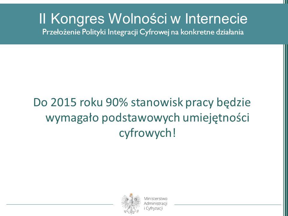 II Kongres Wolności w Internecie Przełożenie Polityki Integracji Cyfrowej na konkretne działania Do 2015 roku 90% stanowisk pracy będzie wymagało pods