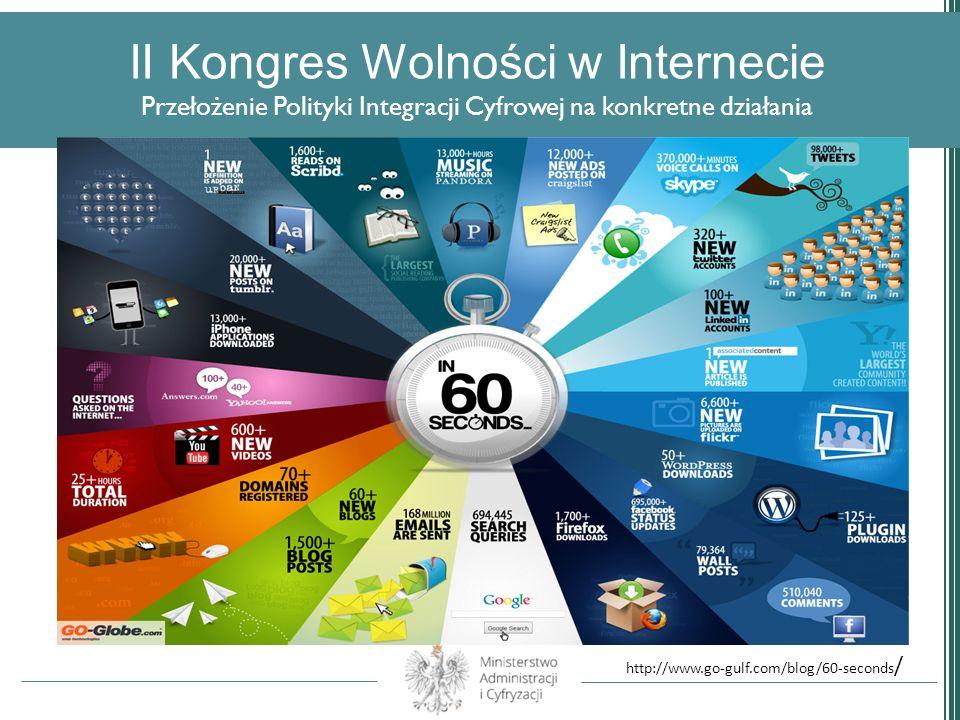II Kongres Wolności w Internecie Przełożenie Polityki Integracji Cyfrowej na konkretne działania http://www.go-gulf.com/blog/60-seconds /