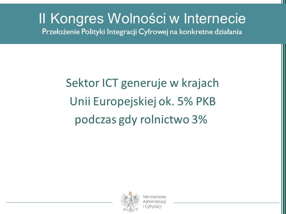 II Kongres Wolności w Internecie Przełożenie Polityki Integracji Cyfrowej na konkretne działania Sektor ICT generuje w krajach Unii Europejskiej ok. 5