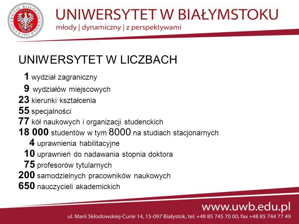 UNIWERSYTET W LICZBACH 1 wydział zagraniczny 9 wydziałów miejscowych 23 kierunki kształcenia 55 specjalności 77 kół naukowych i organizacji studenckic