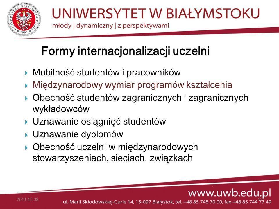 Formy internacjonalizacji uczelni Mobilność studentów i pracowników Międzynarodowy wymiar programów kształcenia Obecność studentów zagranicznych i zag