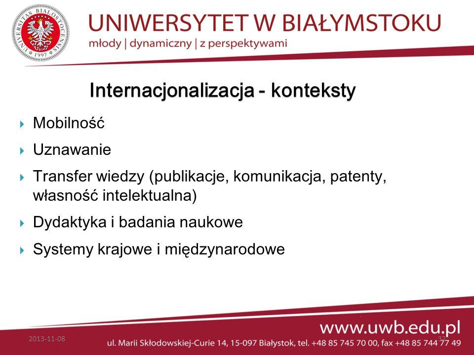 Internacjonalizacja - konteksty Mobilność Uznawanie Transfer wiedzy (publikacje, komunikacja, patenty, własność intelektualna) Dydaktyka i badania nau