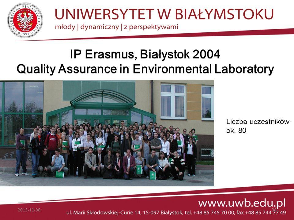 IP Erasmus, Białystok 2004 Quality Assurance in Environmental Laboratory Liczba uczestników ok. 80 2013-11-0838