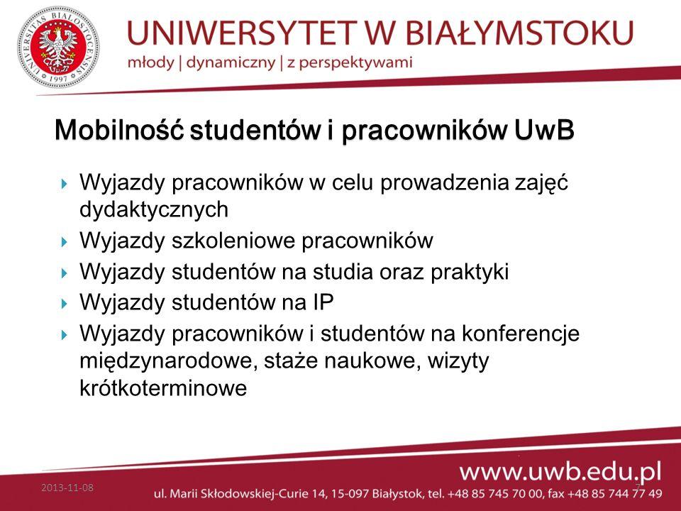 Mobilność studentów i pracowników UwB Wyjazdy pracowników w celu prowadzenia zajęć dydaktycznych Wyjazdy szkoleniowe pracowników Wyjazdy studentów na