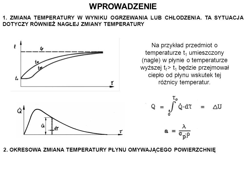 WPROWADZENIE Na przykład przedmiot o temperaturze t 1 umieszczony (nagle) w płynie o temperaturze wyższej t f > t 1 będzie przejmował ciepło od płynu