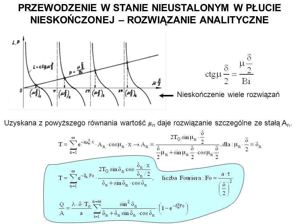 Uzyskana z powyższego równania wartość n daje rozwiązanie szczególne ze stałą A n. Nieskończenie wiele rozwiązań