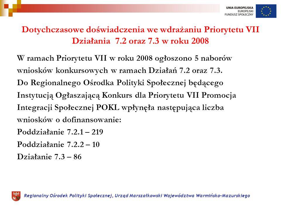 Regionalny Ośrodek Polityki Społecznej, Urząd Marszałkowski Województwa Warmińsko-Mazurskiego Dotychczasowe doświadczenia we wdrażaniu Priorytetu VII Działania 7.2 oraz 7.3 w roku 2008 W ramach Priorytetu VII w roku 2008 ogłoszono 5 naborów wniosków konkursowych w ramach Działań 7.2 oraz 7.3.