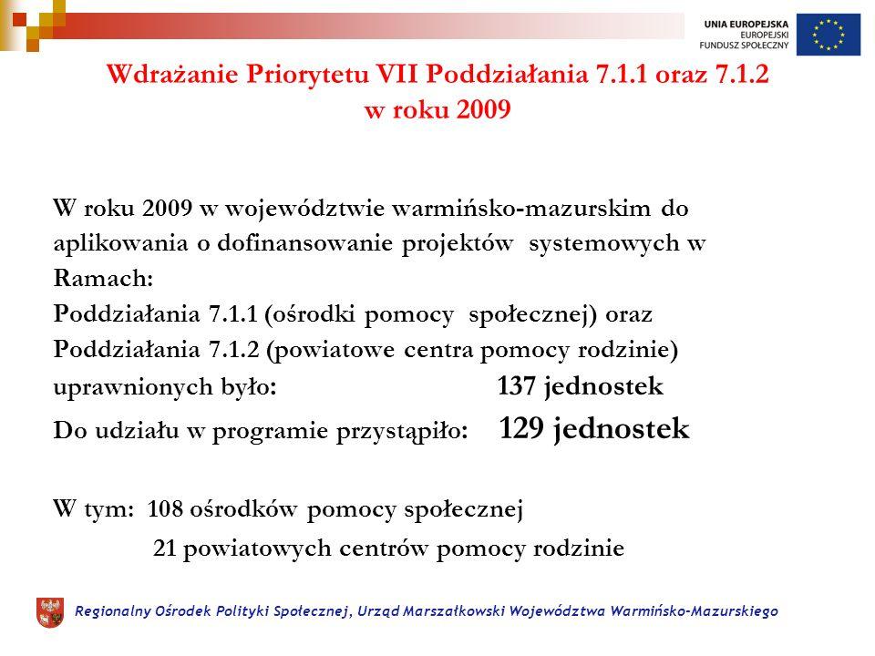 Regionalny Ośrodek Polityki Społecznej, Urząd Marszałkowski Województwa Warmińsko-Mazurskiego Wdrażanie Priorytetu VII Poddziałania 7.1.1 oraz 7.1.2 w roku 2009 W roku 2009 w województwie warmińsko-mazurskim do aplikowania o dofinansowanie projektów systemowych w Ramach: Poddziałania 7.1.1 (ośrodki pomocy społecznej) oraz Poddziałania 7.1.2 (powiatowe centra pomocy rodzinie) uprawnionych było : 137 jednostek Do udziału w programie przystąpiło : 129 jednostek W tym: 108 ośrodków pomocy społecznej 21 powiatowych centrów pomocy rodzinie