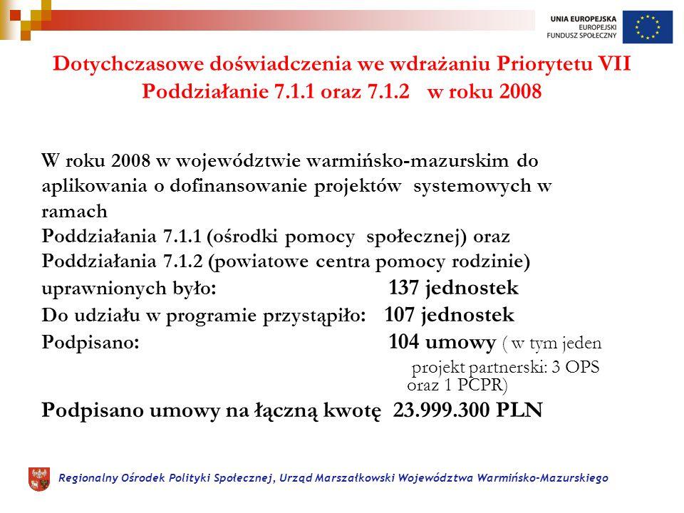 Regionalny Ośrodek Polityki Społecznej, Urząd Marszałkowski Województwa Warmińsko-Mazurskiego Dotychczasowe doświadczenia we wdrażaniu Priorytetu VII Poddziałanie 7.1.1 oraz 7.1.2 w roku 2008 W roku 2008 w województwie warmińsko-mazurskim do aplikowania o dofinansowanie projektów systemowych w ramach Poddziałania 7.1.1 (ośrodki pomocy społecznej) oraz Poddziałania 7.1.2 (powiatowe centra pomocy rodzinie) uprawnionych było : 137 jednostek Do udziału w programie przystąpiło : 107 jednostek Podpisano : 104 umowy ( w tym jeden projekt partnerski: 3 OPS oraz 1 PCPR) Podpisano umowy na łączną kwotę 23.999.300 PLN