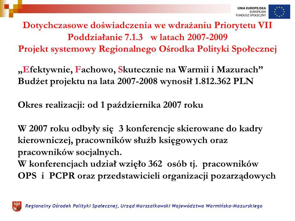 Regionalny Ośrodek Polityki Społecznej, Urząd Marszałkowski Województwa Warmińsko-Mazurskiego Dotychczasowe doświadczenia we wdrażaniu Priorytetu VII Poddziałanie 7.1.3 w latach 2007-2009 Projekt systemowy Regionalnego Ośrodka Polityki Społecznej Efektywnie, Fachowo, Skutecznie na Warmii i Mazurach Budżet projektu na lata 2007-2008 wynosił 1.812.362 PLN Okres realizacji: od 1 października 2007 roku W 2007 roku odbyły się 3 konferencje skierowane do kadry kierowniczej, pracowników służb księgowych oraz pracowników socjalnych.
