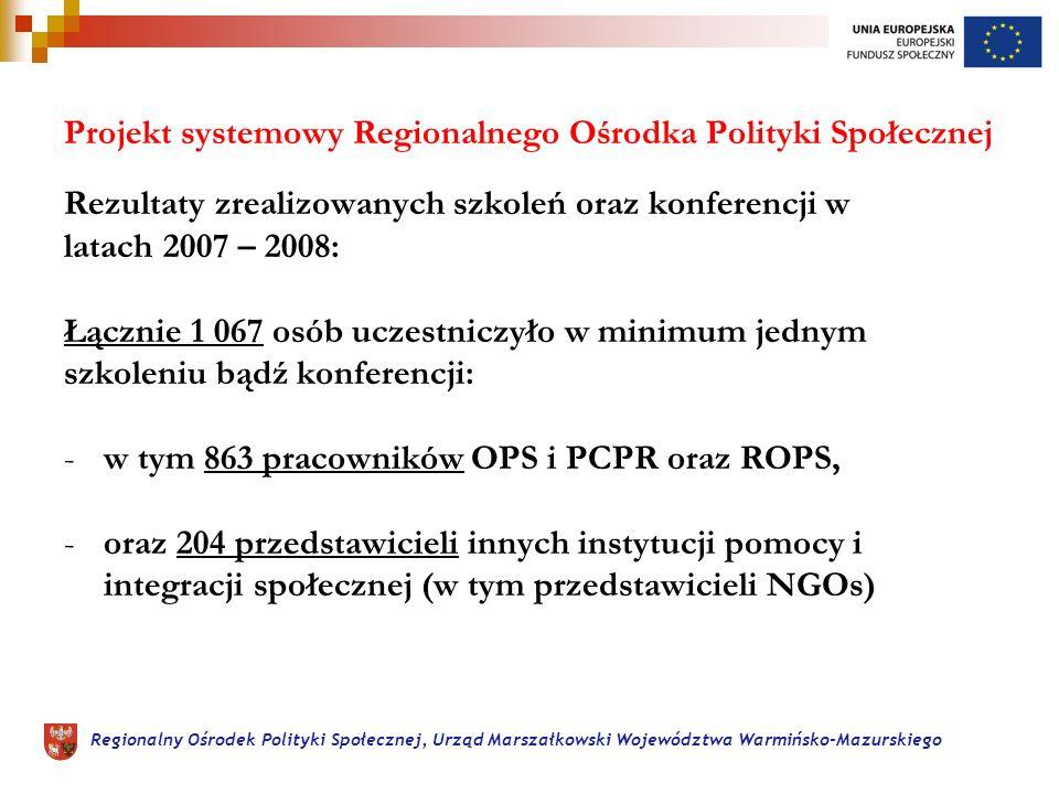 Regionalny Ośrodek Polityki Społecznej, Urząd Marszałkowski Województwa Warmińsko-Mazurskiego Projekt systemowy Regionalnego Ośrodka Polityki Społecznej Rezultaty zrealizowanych szkoleń oraz konferencji w latach 2007 – 2008: Łącznie 1 067 osób uczestniczyło w minimum jednym szkoleniu bądź konferencji: -w tym 863 pracowników OPS i PCPR oraz ROPS, -oraz 204 przedstawicieli innych instytucji pomocy i integracji społecznej (w tym przedstawicieli NGOs)