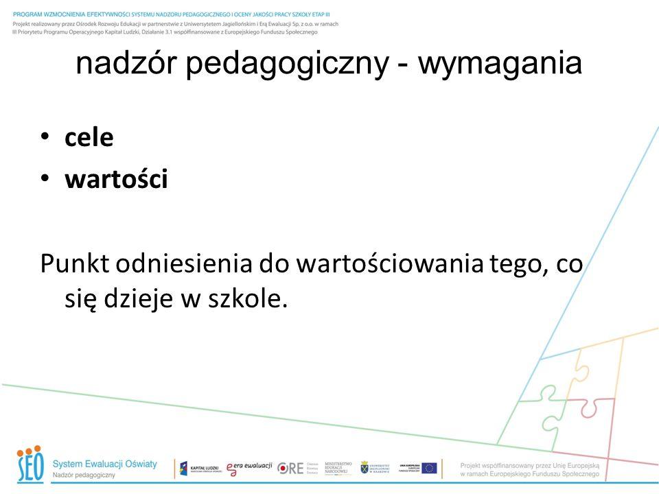 nadzór pedagogiczny - wymagania cele wartości Punkt odniesienia do wartościowania tego, co się dzieje w szkole.
