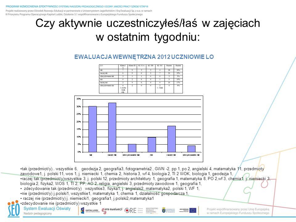 Czy aktywnie uczestniczyłeś/łaś w zajęciach w ostatnim tygodniu: EWALUACJA WEWNĘTRZNA 2012 UCZNIOWIE LO tak (przedmiot/y).. wszystkie 6, geodezja 2, g