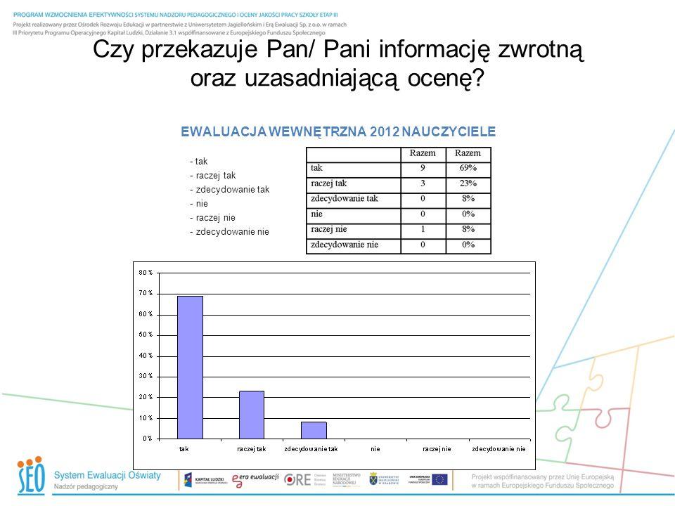 Czy przekazuje Pan/ Pani informację zwrotną oraz uzasadniającą ocenę? EWALUACJA WEWNĘTRZNA 2012 NAUCZYCIELE - tak - raczej tak - zdecydowanie tak - ni