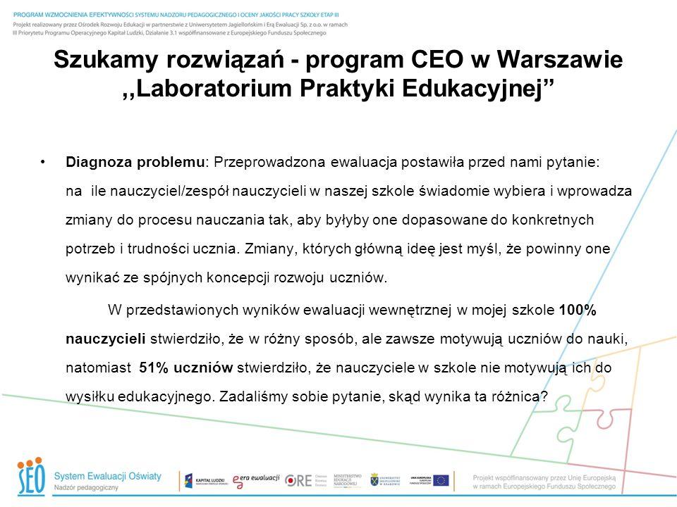 Szukamy rozwiązań - program CEO w Warszawie,,Laboratorium Praktyki Edukacyjnej Diagnoza problemu: Przeprowadzona ewaluacja postawiła przed nami pytani