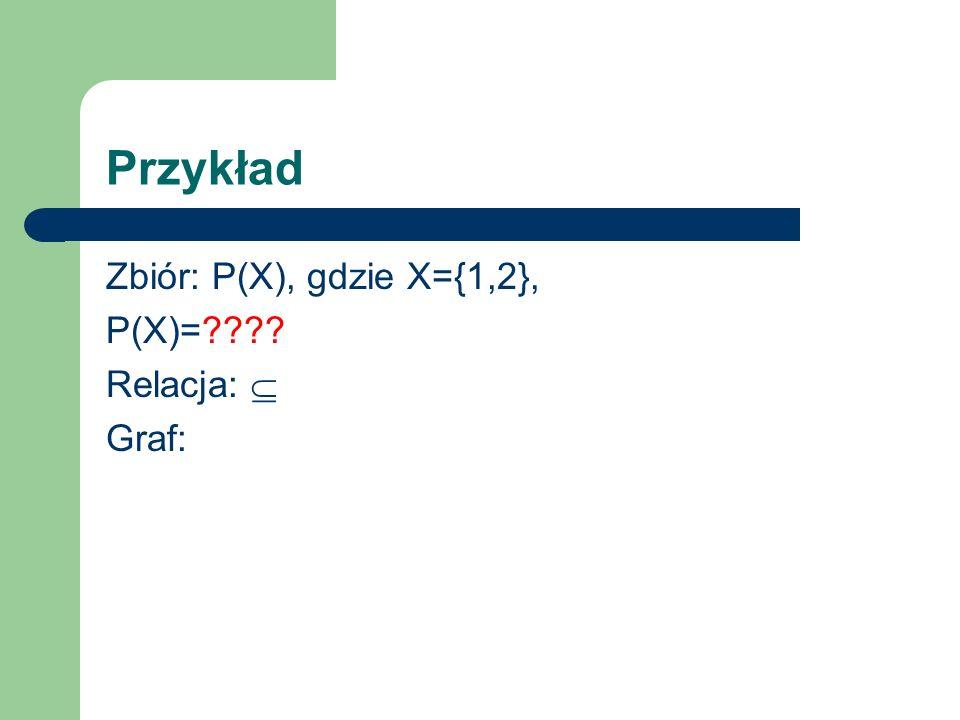 Przykład Zbiór: P(X), gdzie X={1,2}, P(X)=???? Relacja: Graf: