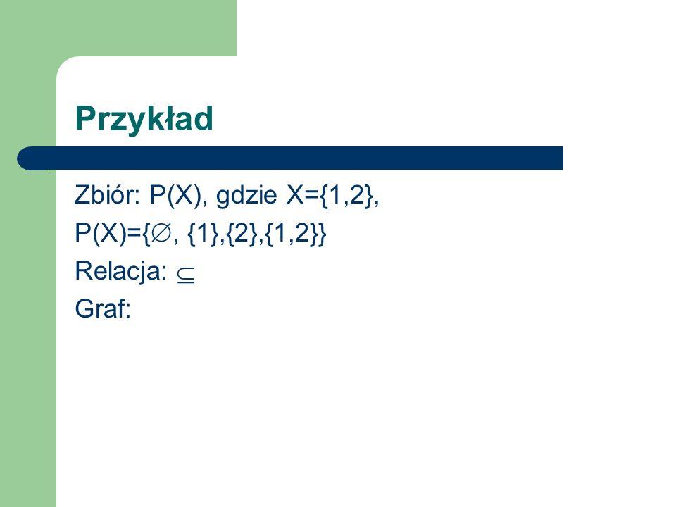 Przykład Zbiór: P(X), gdzie X={1,2}, P(X)={, {1},{2},{1,2}} Relacja: Graf: