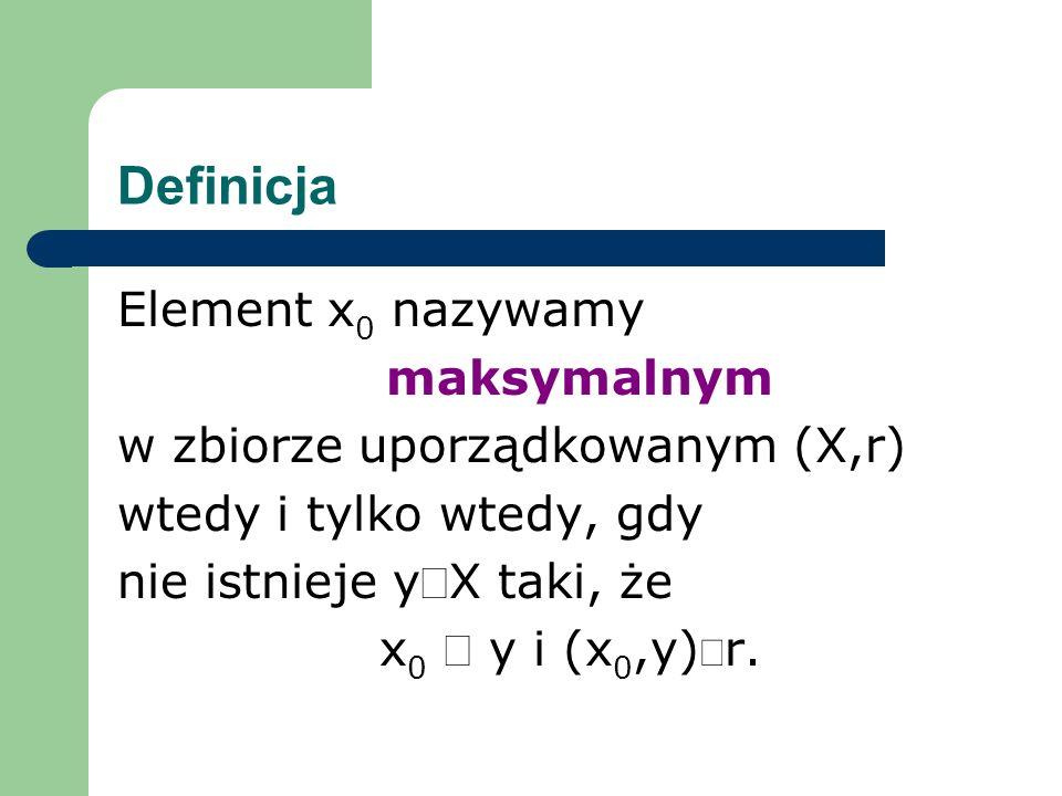 Definicja Element x 0 nazywamy maksymalnym w zbiorze uporządkowanym (X,r) wtedy i tylko wtedy, gdy nie istnieje yX taki, że x 0 y i (x 0,y) r.