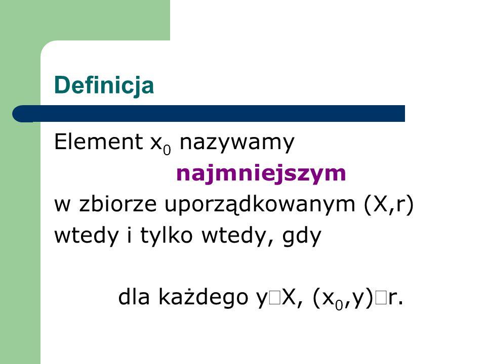Definicja Element x 0 nazywamy najmniejszym w zbiorze uporządkowanym (X,r) wtedy i tylko wtedy, gdy dla każdego yX, (x 0,y)r.