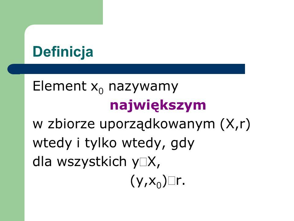 Definicja Element x 0 nazywamy największym w zbiorze uporządkowanym (X,r) wtedy i tylko wtedy, gdy dla wszystkich yX, (y,x 0 )r.