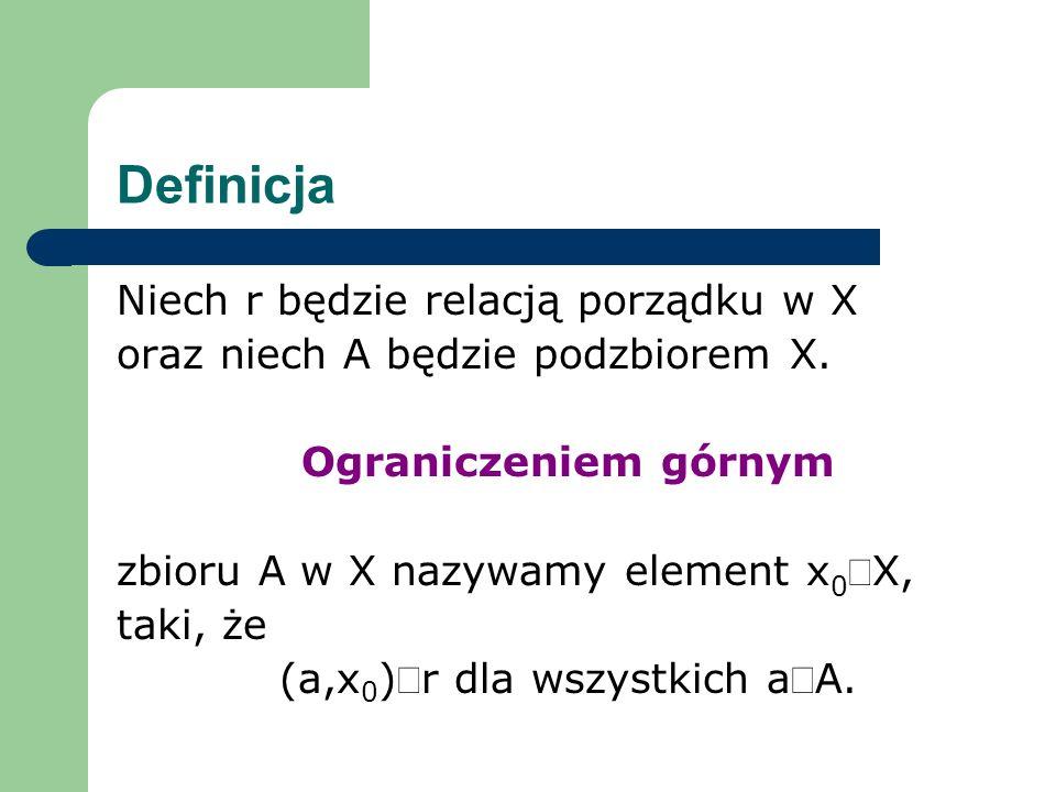 Definicja Niech r będzie relacją porządku w X oraz niech A będzie podzbiorem X. Ograniczeniem górnym zbioru A w X nazywamy element x 0X, taki, że (a,x