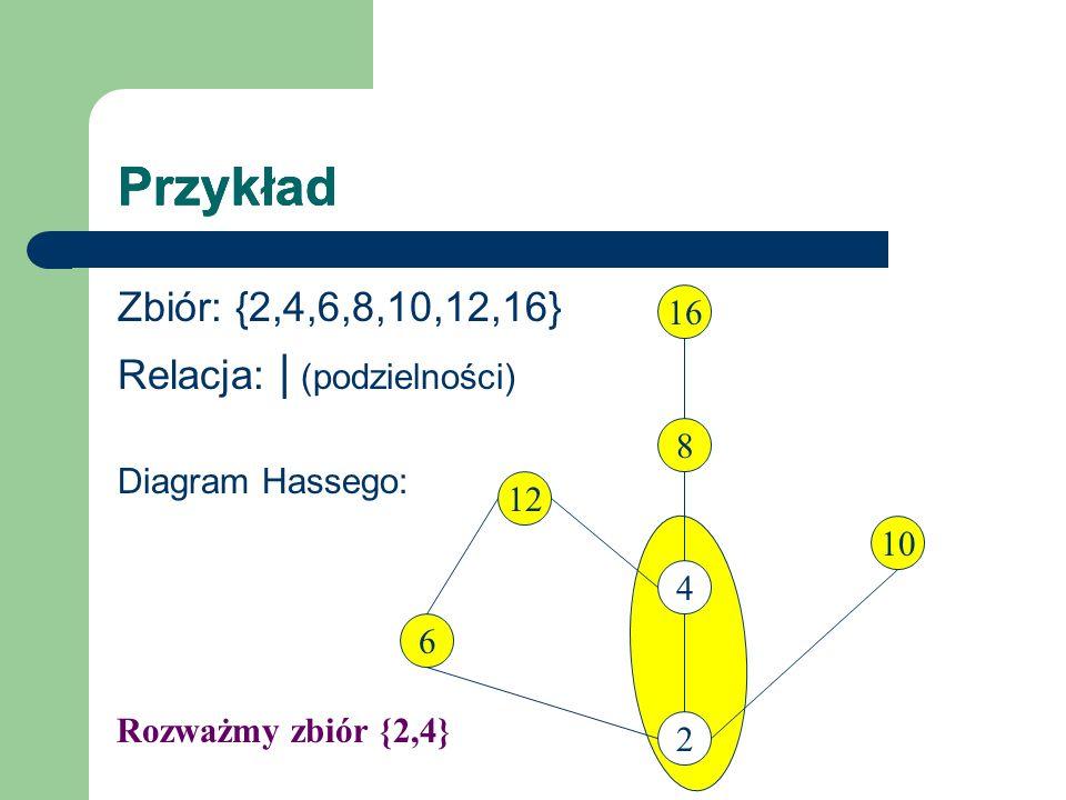 Przykład Zbiór: {2,4,6,8,10,12,16} Relacja: | (podzielności) Diagram Hassego: 12 2 6 4 16 8 10 Rozważmy zbiór {2,4}