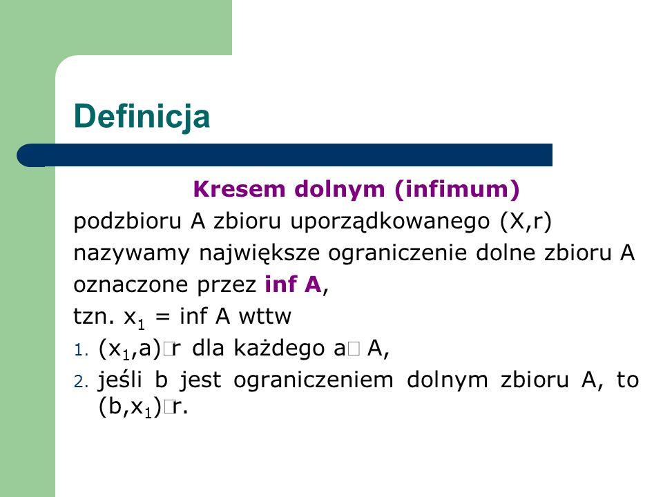 Definicja Kresem dolnym (infimum) podzbioru A zbioru uporządkowanego (X,r) nazywamy największe ograniczenie dolne zbioru A oznaczone przez inf A, tzn.