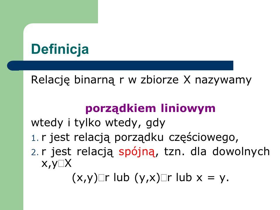 Definicja Relację binarną r w zbiorze X nazywamy porządkiem liniowym wtedy i tylko wtedy, gdy 1. r jest relacją porządku częściowego, 2. r jest relacj
