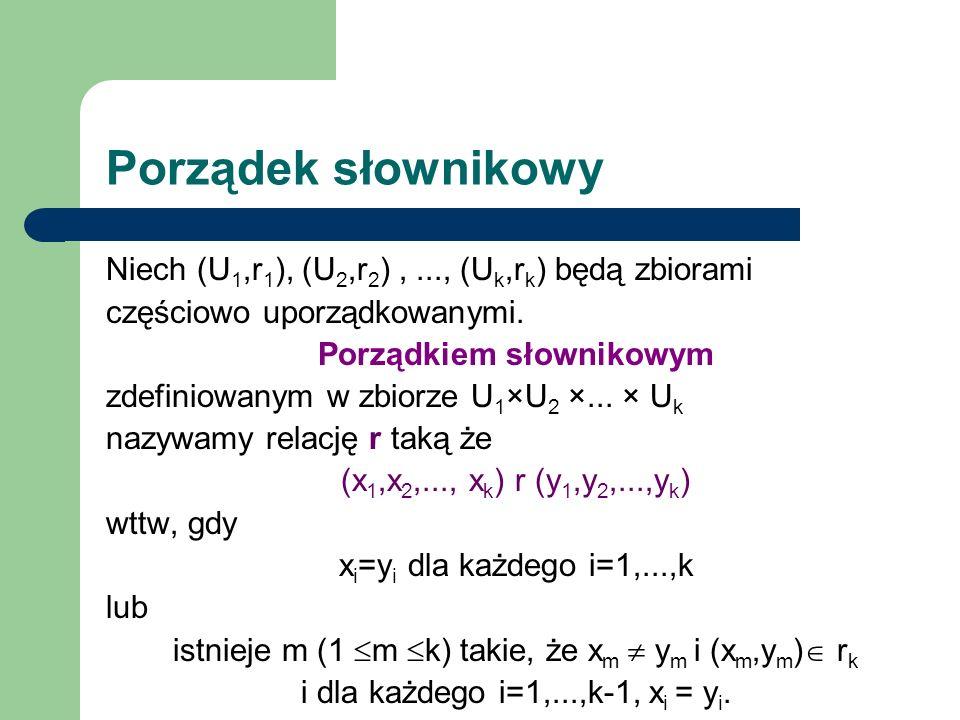 Niech (U 1,r 1 ), (U 2,r 2 ),..., (U k,r k ) będą zbiorami częściowo uporządkowanymi. Porządkiem słownikowym zdefiniowanym w zbiorze U 1 ×U 2 ×... × U