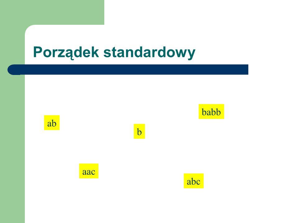 Porządek standardowy ab b babb aac abc