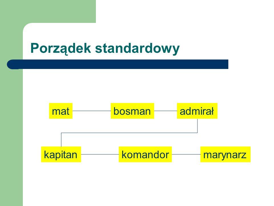 Porządek standardowy kapitan matadmirałbosman marynarzkomandor