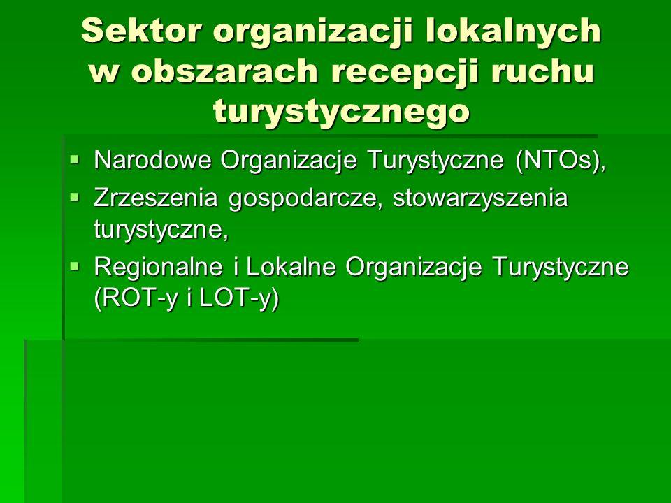 Sektor organizacji lokalnych w obszarach recepcji ruchu turystycznego Narodowe Organizacje Turystyczne (NTOs), Narodowe Organizacje Turystyczne (NTOs)