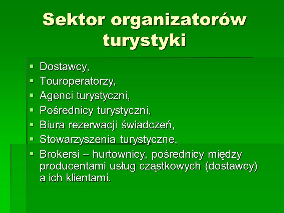 Sektor organizatorów turystyki Dostawcy, Dostawcy, Touroperatorzy, Touroperatorzy, Agenci turystyczni, Agenci turystyczni, Pośrednicy turystyczni, Poś