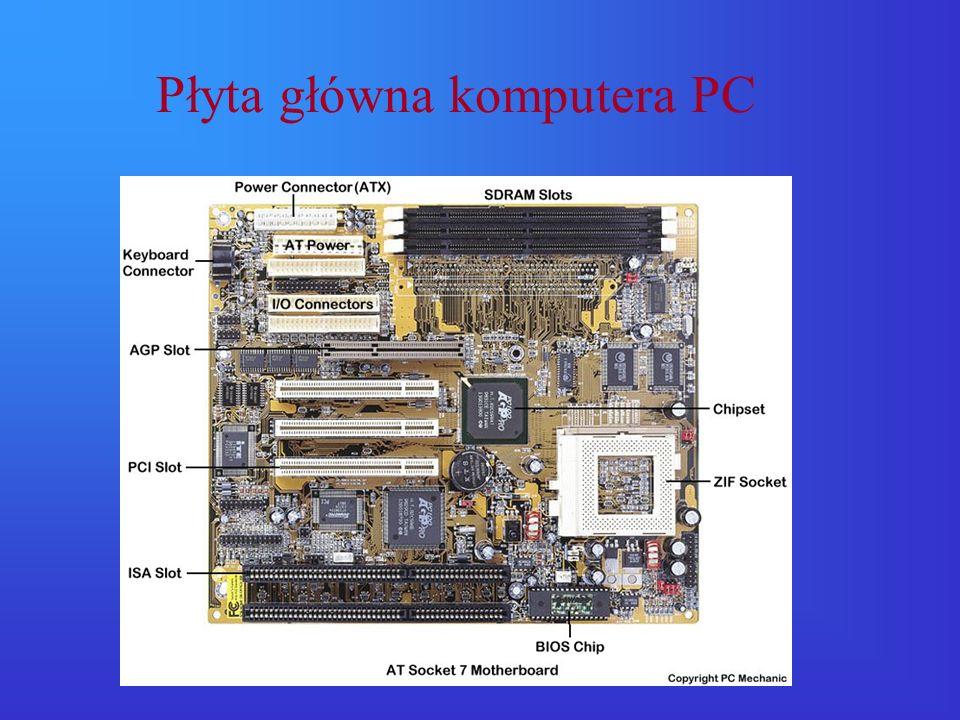 Urządzenia wejścia/wyjścia Pamięci masowe: –dyskietki (FDD) –dyski twarde (HDD) –dyski optyczne (CD-ROM, CD-RW, DVD) Klawiatura Karta graficzna (i monitor) Urządzenie wskazujące (mysz) Karty sieciowe, modemy i in.