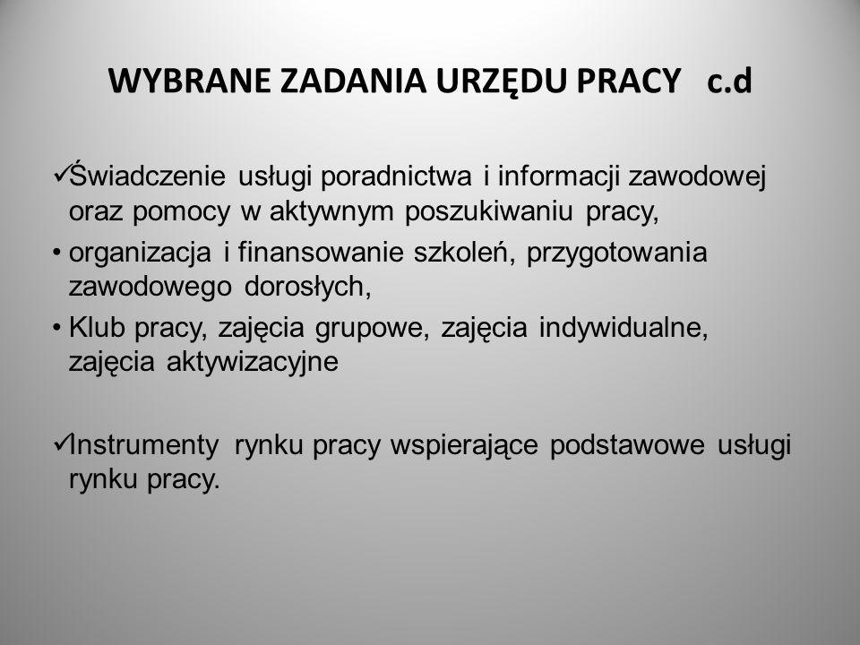 WYBRANE ZADANIA URZĘDU PRACY c.d Świadczenie usługi poradnictwa i informacji zawodowej oraz pomocy w aktywnym poszukiwaniu pracy, organizacja i finans