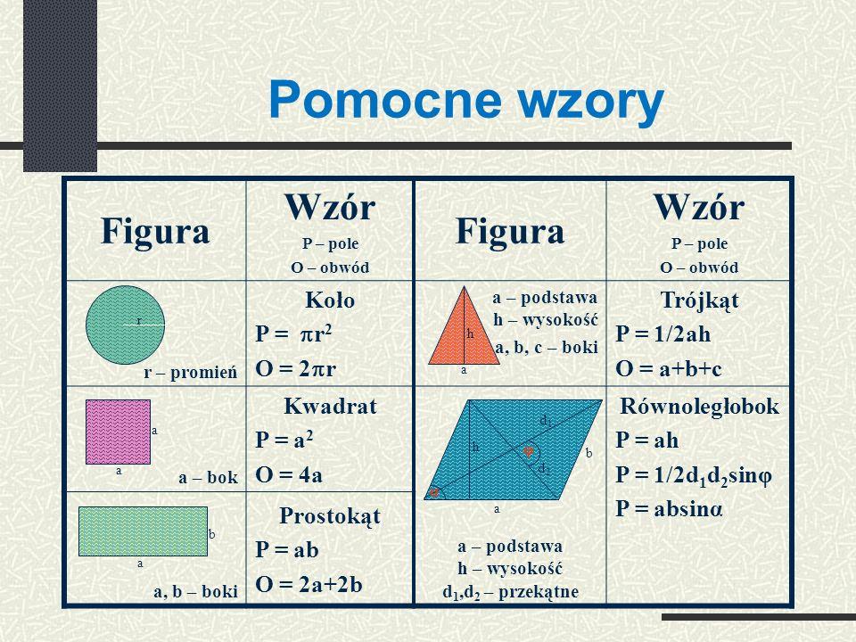Spis treści Algebra Zbiory liczbowe Funkcje Równania Geometria Koło, okrąg Prostokąt, kwadrat Trójkąt Romb, równoległobok Sześcian Prostopadłościan Os