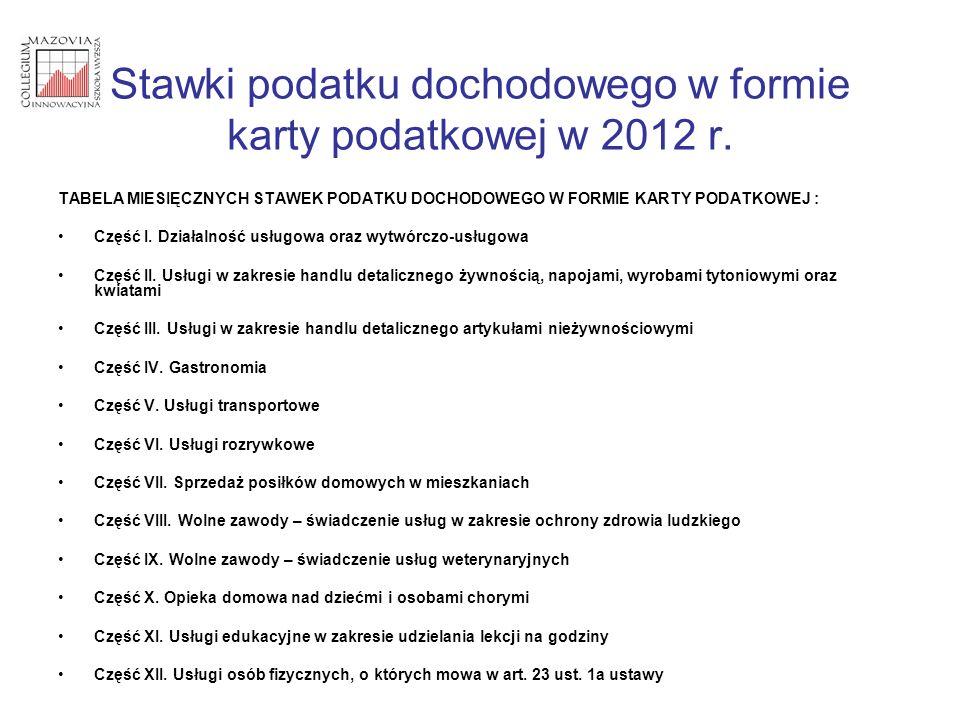 Stawki podatku dochodowego w formie karty podatkowej w 2012 r. TABELA MIESIĘCZNYCH STAWEK PODATKU DOCHODOWEGO W FORMIE KARTY PODATKOWEJ : Część I. Dzi