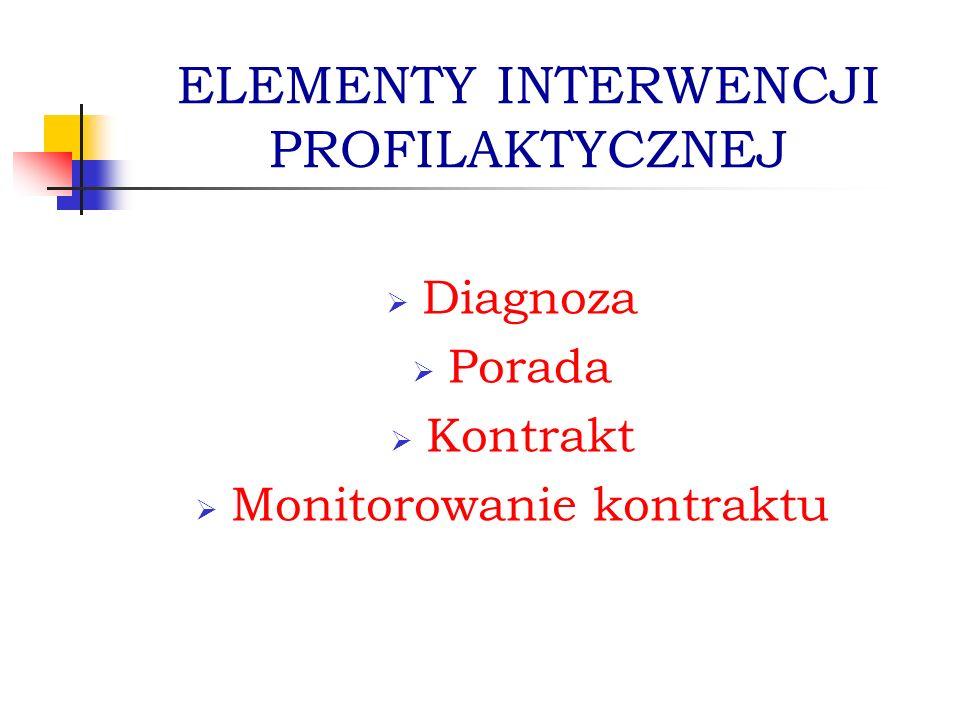 ELEMENTY INTERWENCJI PROFILAKTYCZNEJ Diagnoza Porada Kontrakt Monitorowanie kontraktu