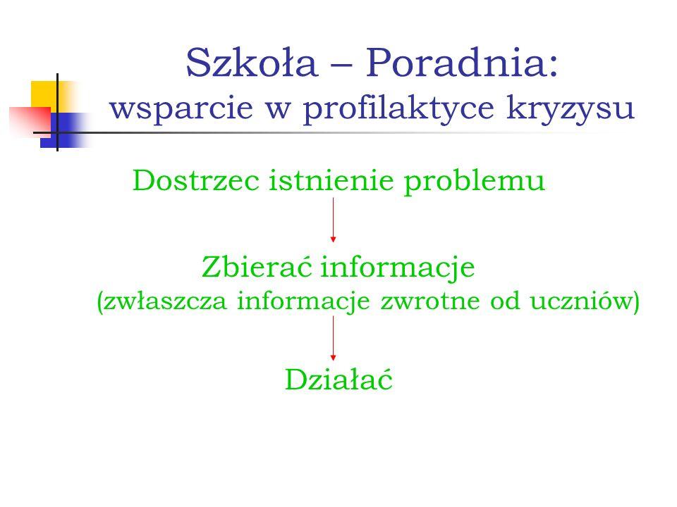Szkoła – Poradnia: wsparcie w profilaktyce kryzysu Dostrzec istnienie problemu Zbierać informacje (zwłaszcza informacje zwrotne od uczniów) Działać