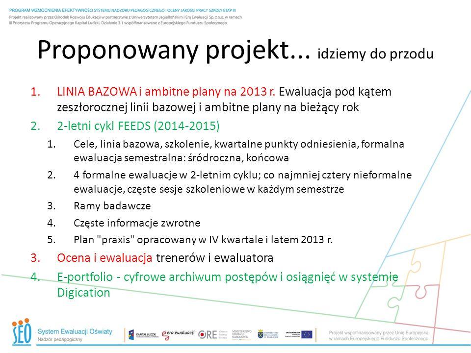 Proponowany projekt... idziemy do przodu 1.LINIA BAZOWA i ambitne plany na 2013 r. Ewaluacja pod kątem zeszłorocznej linii bazowej i ambitne plany na