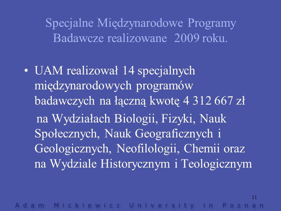 Specjalne Międzynarodowe Programy Badawcze realizowane 2009 roku. UAM realizował 14 specjalnych międzynarodowych programów badawczych na łączną kwotę