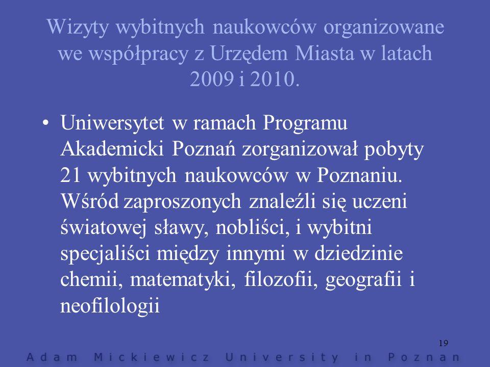 Wizyty wybitnych naukowców organizowane we współpracy z Urzędem Miasta w latach 2009 i 2010. Uniwersytet w ramach Programu Akademicki Poznań zorganizo