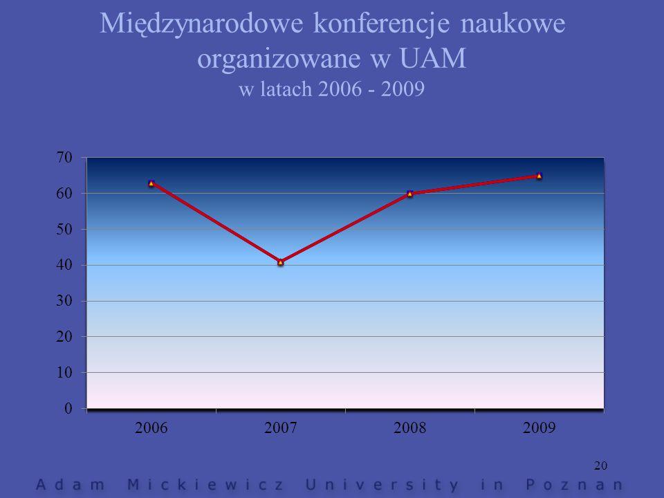 Międzynarodowe konferencje naukowe organizowane w UAM w latach 2006 - 2009 20