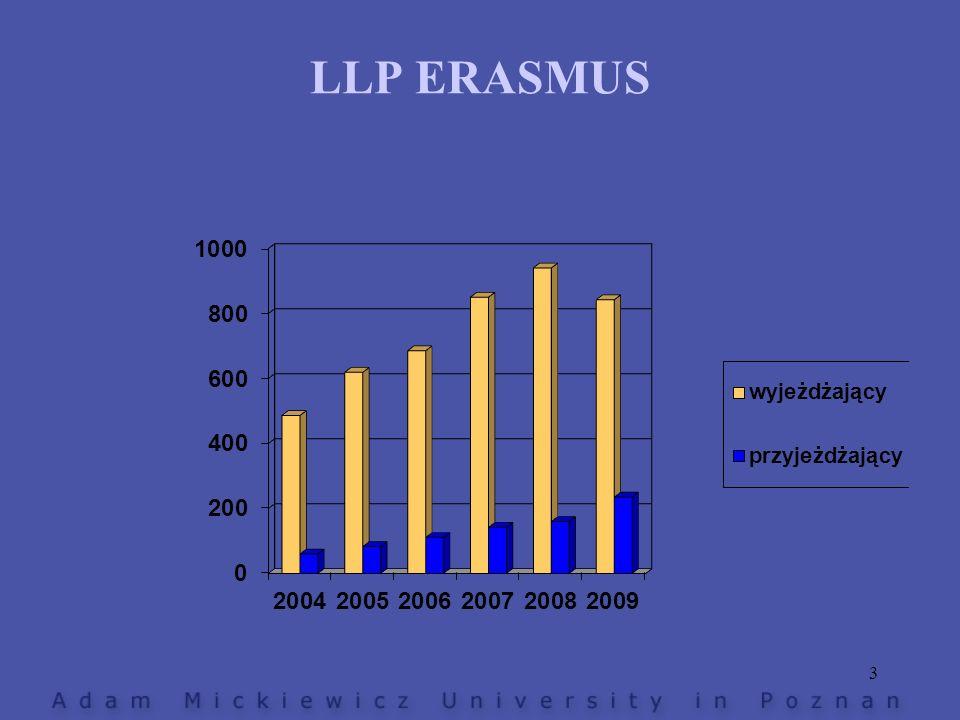 LLP ERASMUS 3