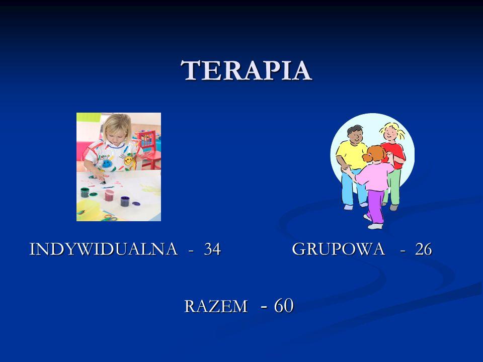 TERAPIA TERAPIA INDYWIDUALNA - 34 GRUPOWA - 26 RAZEM - 60