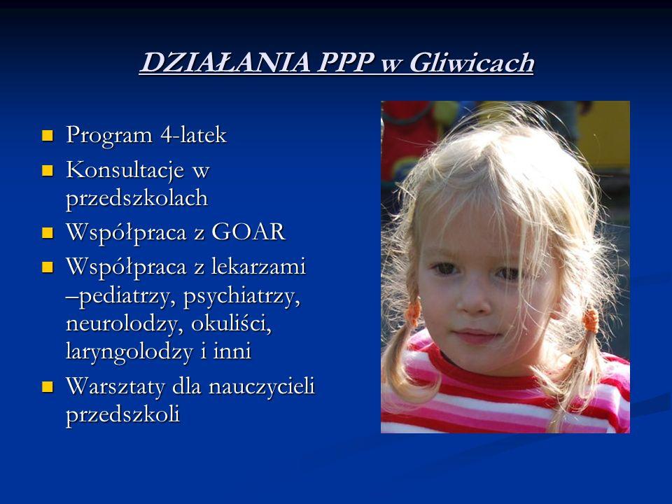 DZIAŁANIA PPP w Gliwicach Program 4-latek Program 4-latek Konsultacje w przedszkolach Konsultacje w przedszkolach Współpraca z GOAR Współpraca z GOAR