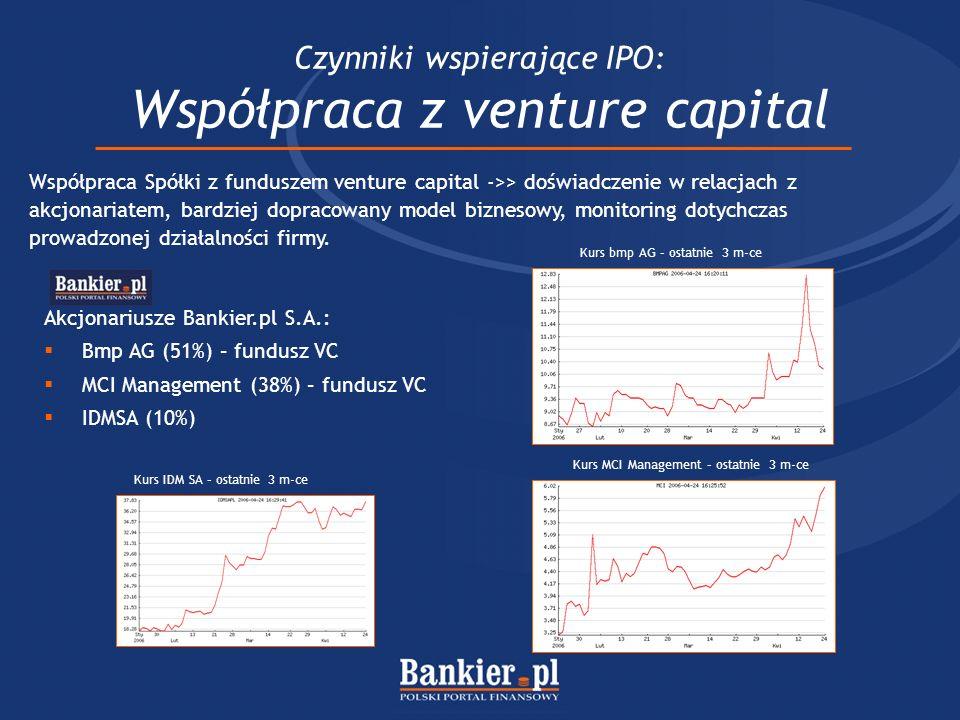 Czynniki wspierające IPO: Współpraca z venture capital Współpraca Spółki z funduszem venture capital ->> doświadczenie w relacjach z akcjonariatem, ba