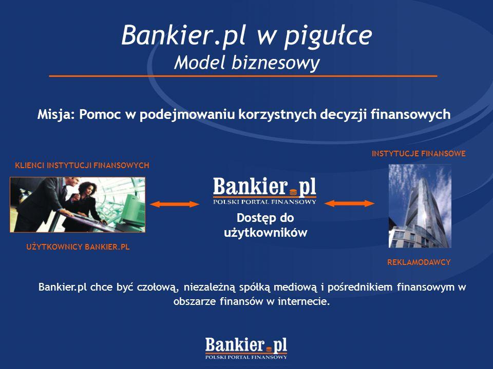 Bankier.pl w pigułce Model biznesowy UŻYTKOWNICY BANKIER.PL REKLAMODAWCY KLIENCI INSTYTUCJI FINANSOWYCH INSTYTUCJE FINANSOWE Bankier.pl chce być czoło